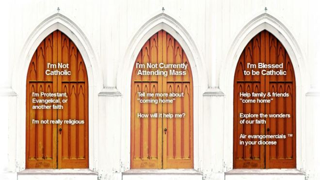 Catholicscomehome-doors
